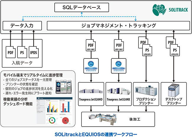 Solitrack_workflow_J.jpg