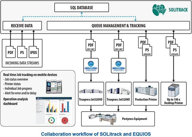 Solitrack_workflow_E.jpg